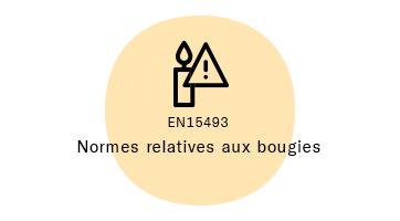 Les normes EN15493, EN15426, EN15494 : les bougies